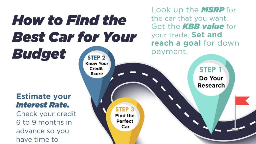Buying a car in 2019? Here's what you need to know.
